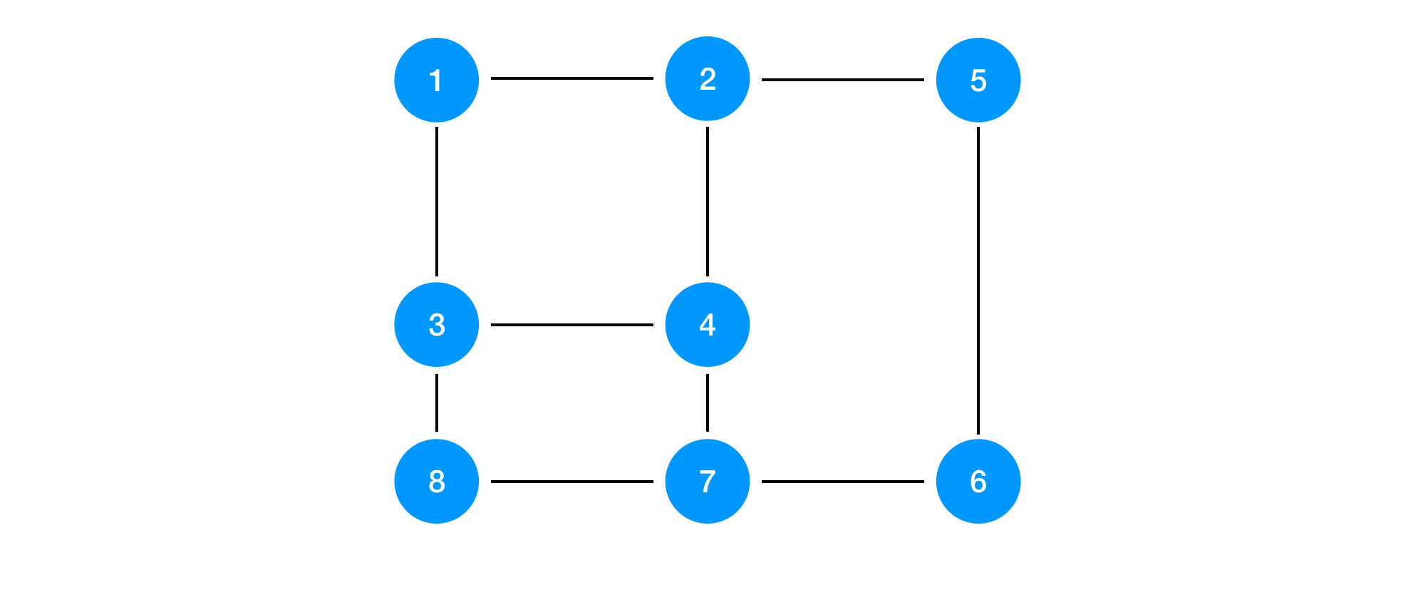 Demystifying Spanning Tree Protocol
